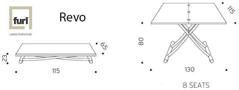 Revo-Dimensions