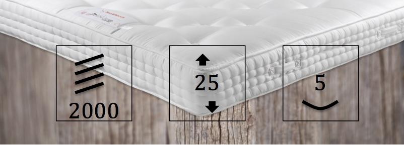 british mattress